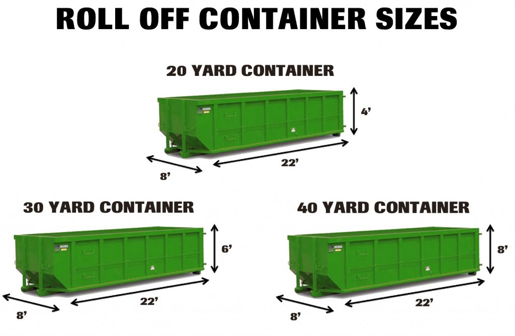 Roll off trash and waste containers